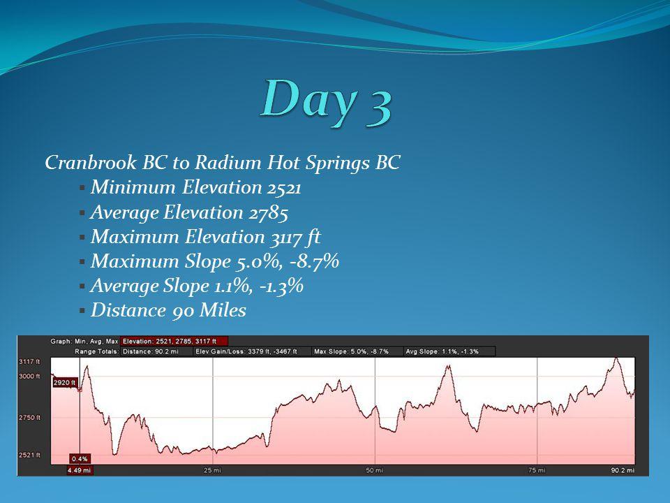 Cranbrook BC to Radium Hot Springs BC Minimum Elevation 2521 Average Elevation 2785 Maximum Elevation 3117 ft Maximum Slope 5.0%, -8.7% Average Slope 1.1%, -1.3% Distance 90 Miles