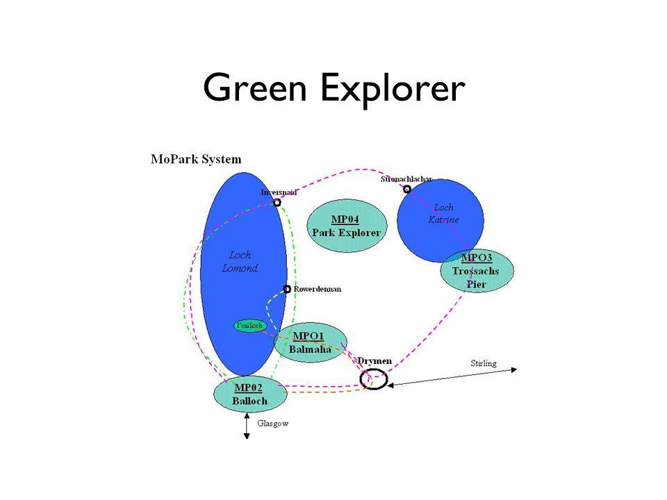 Green Explorer