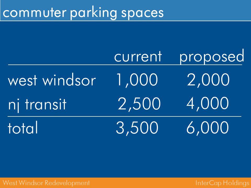 InterCap HoldingsWest Windsor Redevelopment 3,500 existing commuter parking spaces Washington Rd.