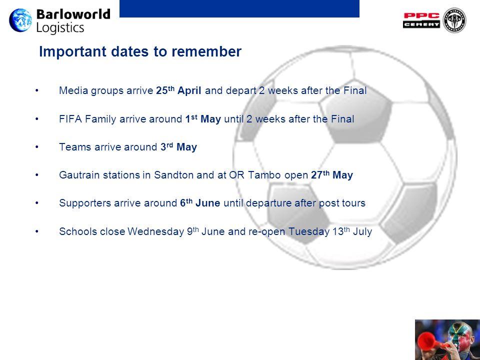 Sunday June 13th 16h00 Loftus 20h30 13h30 = 10km Radius Surrounding Match Fixtures