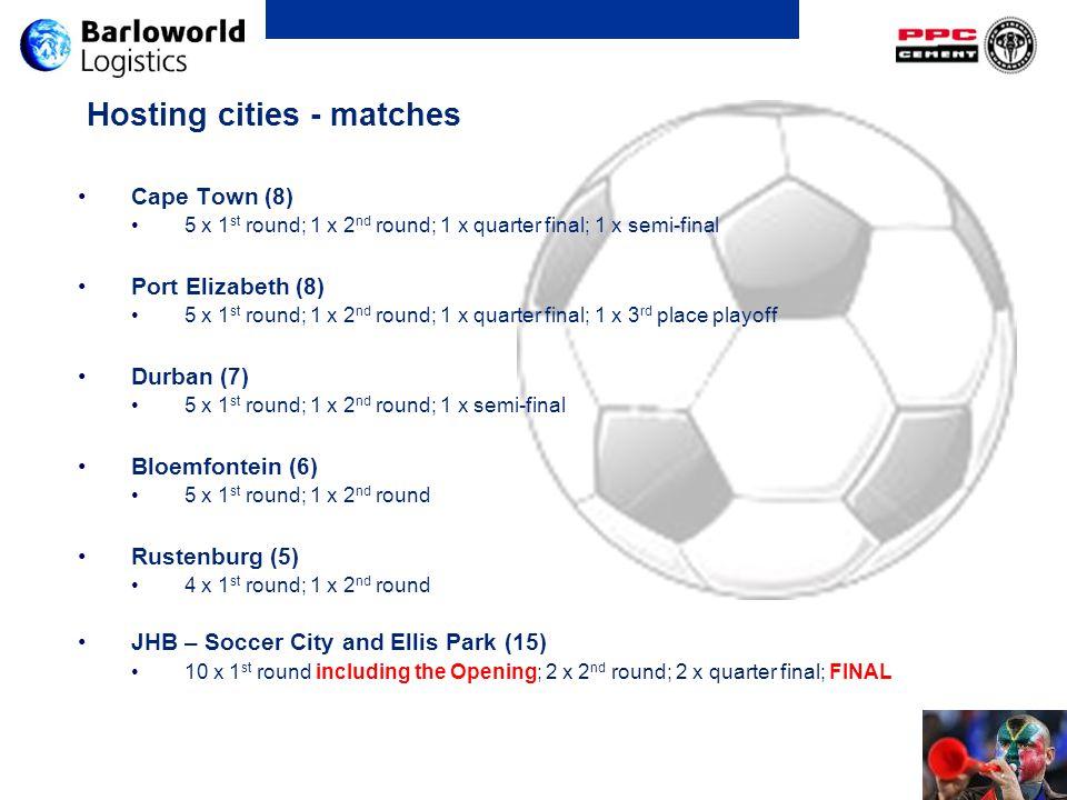 Hosting cities - matches Cape Town (8) 5 x 1 st round; 1 x 2 nd round; 1 x quarter final; 1 x semi-final Port Elizabeth (8) 5 x 1 st round; 1 x 2 nd r