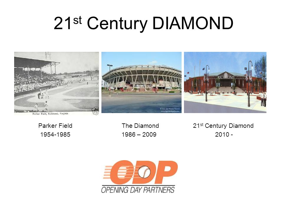 21 st Century DIAMOND Parker Field The Diamond 21 st Century Diamond –