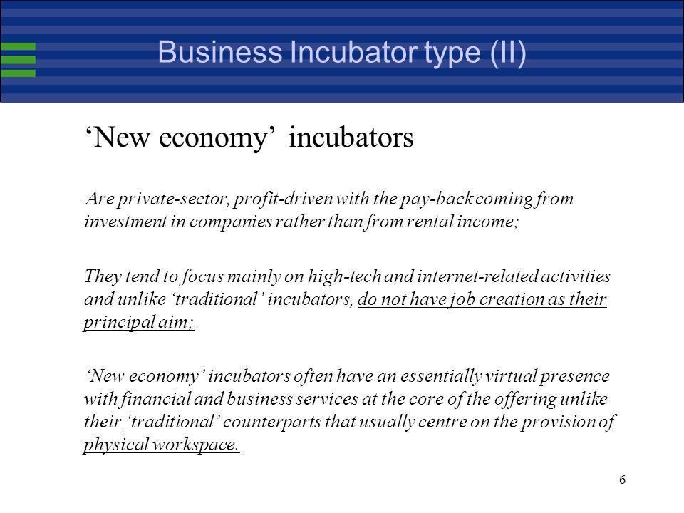 37 Business Incubators Database (VI)