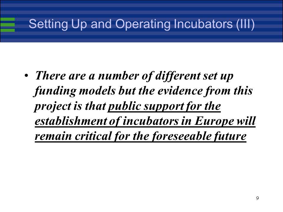 40 Business Incubators Database (IX)