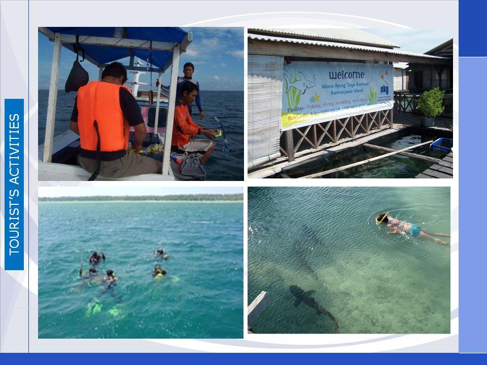 TOURISTS ACTIVITIES