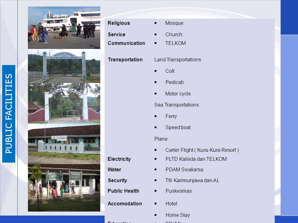 PUBLIC FACILITIES Religious Service Mosque Church Communication TELKOM Transportation Land Transportations Colt Pedicab Motor cycle Sea Transportation