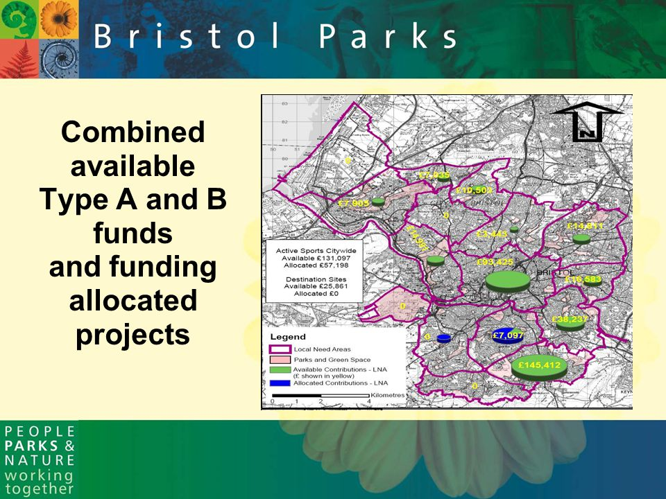 Combined available Type A and B funds and funding allocated projects