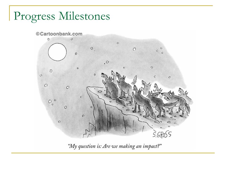Progress Milestones