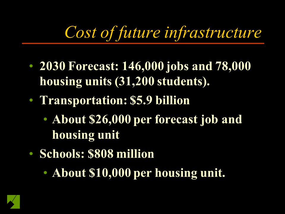 Cost of future infrastructure 2030 Forecast: 146,000 jobs and 78,000 housing units (31,200 students). Transportation: $5.9 billion About $26,000 per f