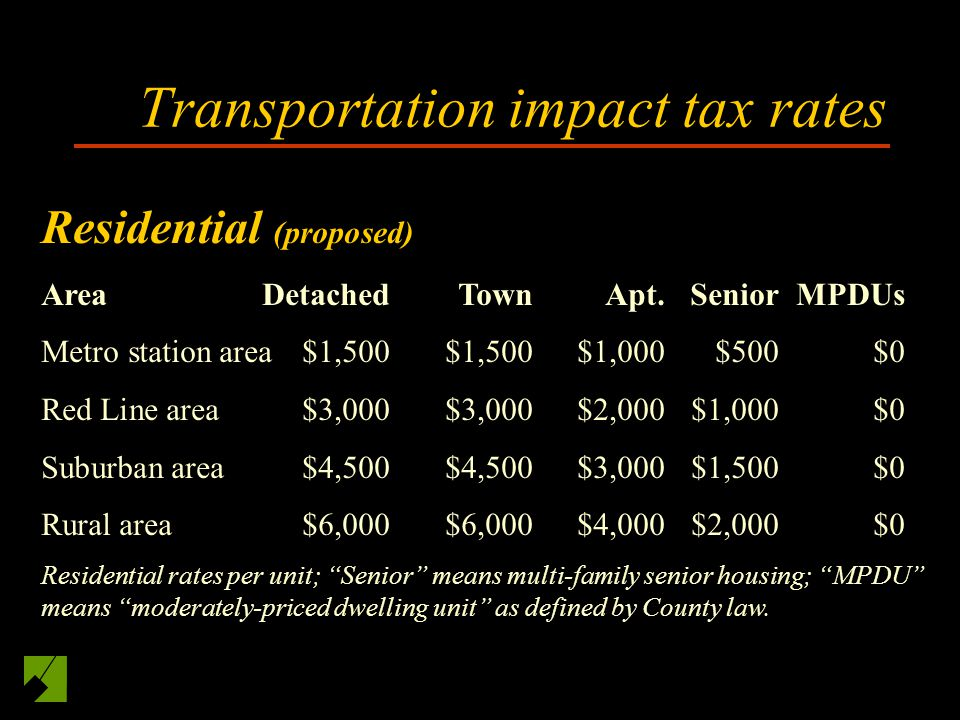 Transportation impact tax rates Residential (proposed) AreaDetachedTownApt.SeniorMPDUs Metro station area$1,500$1,500$1,000$500$0 Red Line area$3,000$