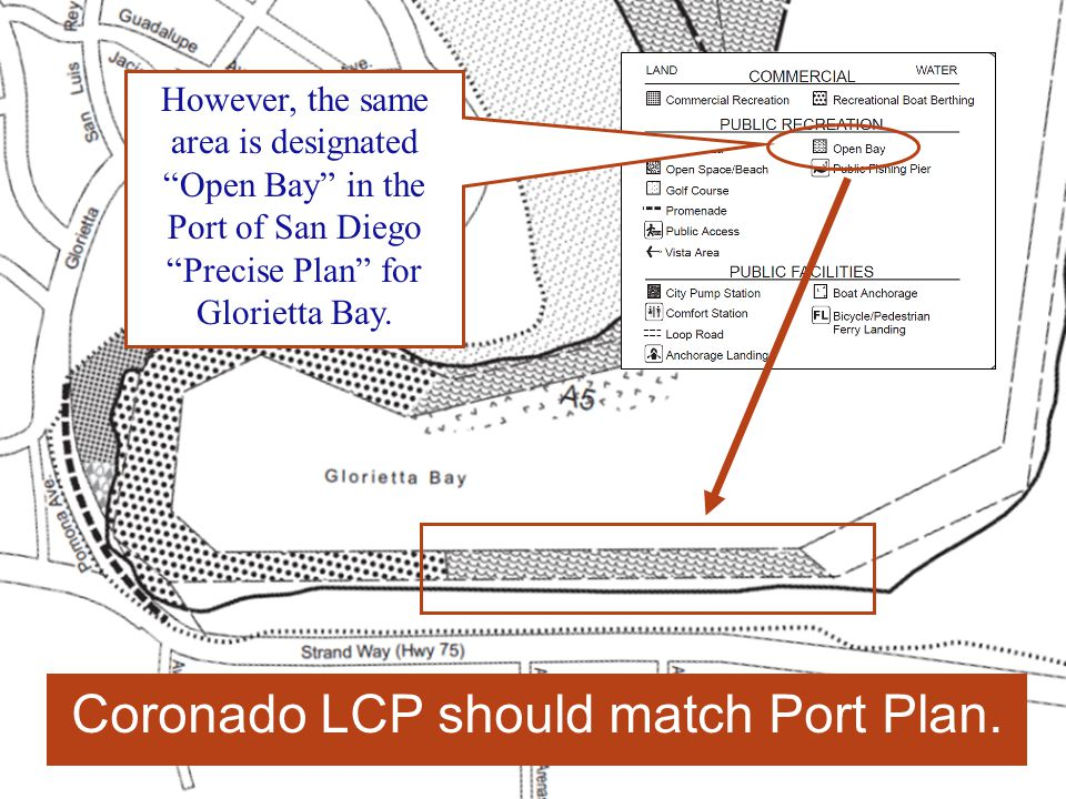 Coronado LCP should match Port Plan.