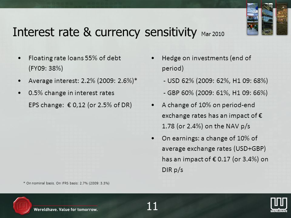 Interest rate & currency sensitivity Mar 2010 Floating rate loans 55% of debt (FY09: 38%) Average interest: 2.2% (2009: 2.6%)* 0.5% change in interest rates EPS change: 0,12 (or 2.5% of DR) Hedge on investments (end of period) - USD 62% (2009: 62%, H1 09: 68%) - GBP 60% (2009: 61%, H1 09: 66%) A change of 10% on period-end exchange rates has an impact of 1.78 (or 2.4%) on the NAV p/s On earnings: a change of 10% of average exchange rates (USD+GBP) has an impact of 0.17 (or 3.4%) on DIR p/s * On nominal basis.