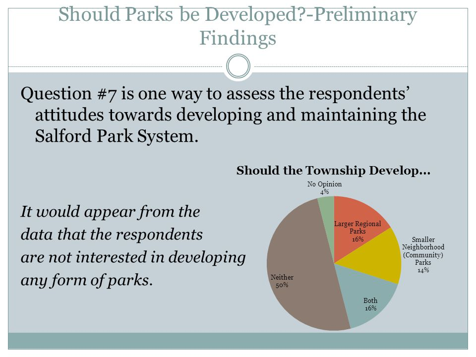 Should Parks be Developed -Preliminary Findings Question #7 is one way to assess the respondents attitudes towards developing and maintaining the Salford Park System.