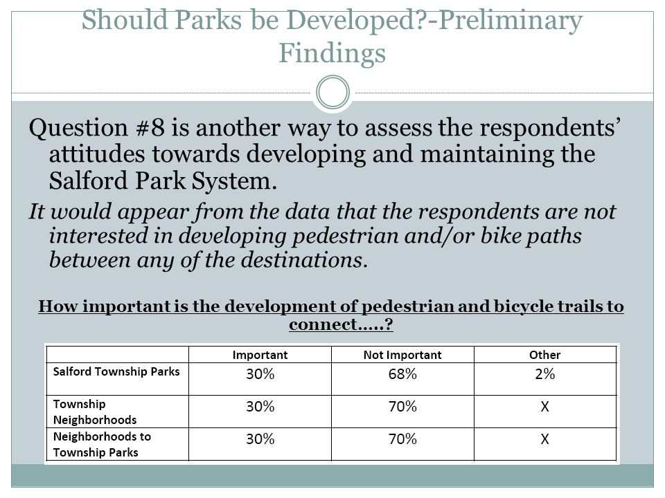 Should Parks be Developed -Preliminary Findings Question #8 is another way to assess the respondents attitudes towards developing and maintaining the Salford Park System.