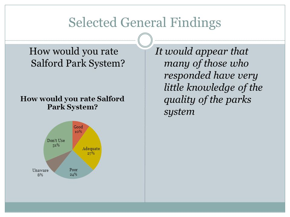 Should Parks be Developed?-Preliminary Findings Question #9 assesses the respondents willingness to support a tax increase to fund future development and maintenance of Salford Parks.