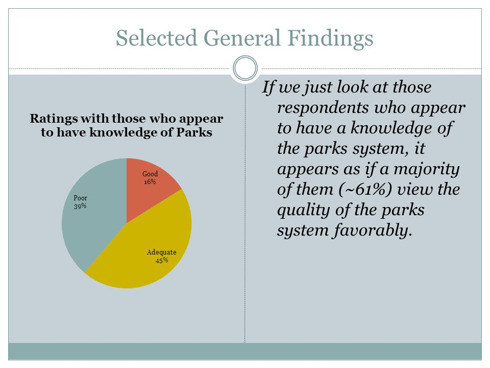 Selected General Findings If we just look at those respondents who appear to have a knowledge of the parks system, it appears as if a majority of them (~61%) view the quality of the parks system favorably.