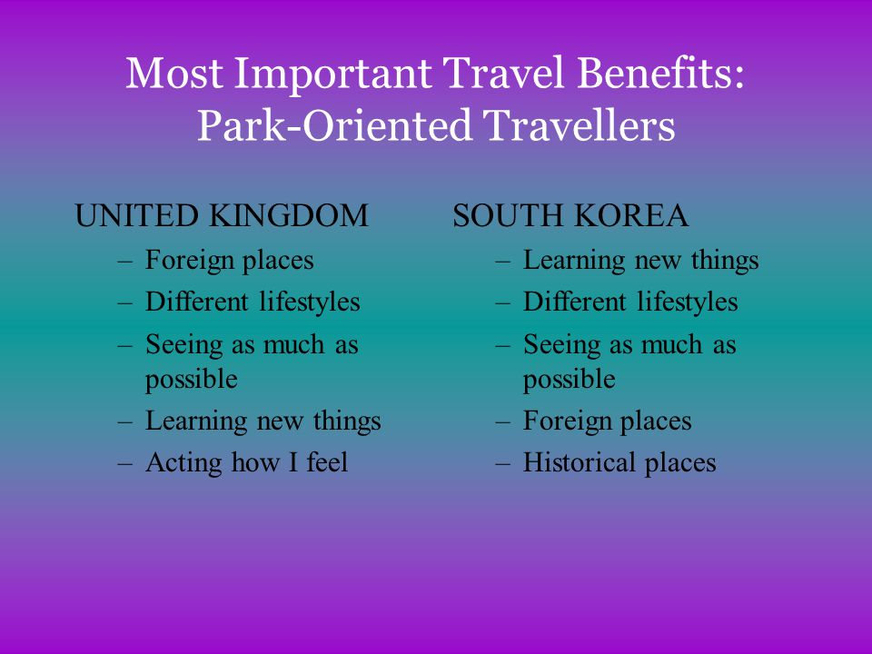 Most Important Travel Benefits: Park-Oriented Travellers UNITED KINGDOM –Foreign places –Different lifestyles –Seeing as much as possible –Learning new things –Acting how I feel SOUTH KOREA –Learning new things –Different lifestyles –Seeing as much as possible –Foreign places –Historical places