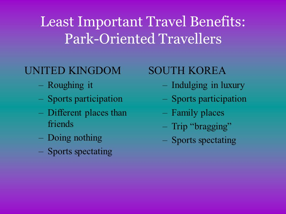 Least Important Travel Benefits: Park-Oriented Travellers UNITED KINGDOM –Roughing it –Sports participation –Different places than friends –Doing nothing –Sports spectating SOUTH KOREA –Indulging in luxury –Sports participation –Family places –Trip bragging –Sports spectating