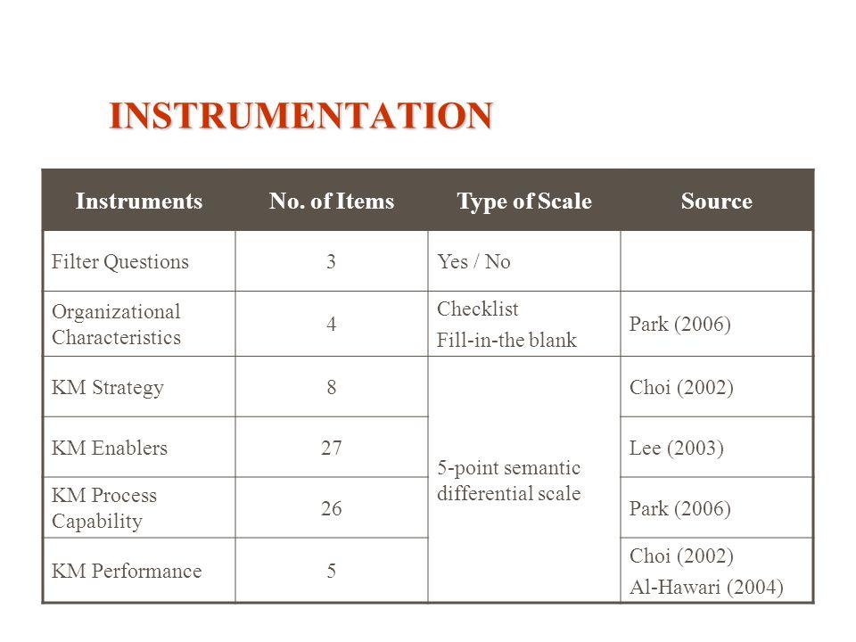 INSTRUMENTATION InstrumentsNo.