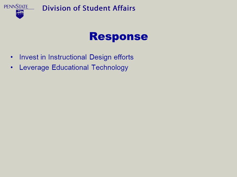 Response Invest in Instructional Design efforts Leverage Educational Technology
