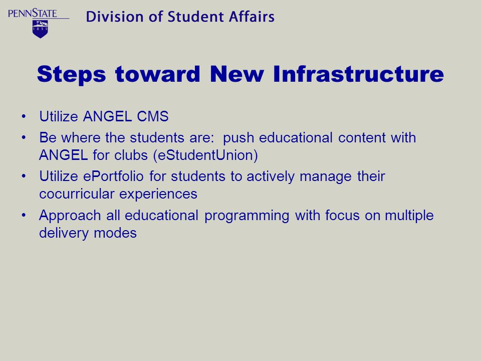Steps toward New Infrastructure Utilize ANGEL CMS Be where the students are: push educational content with ANGEL for clubs (eStudentUnion) Utilize ePortfolio for students to actively manage their cocurricular experiences Approach all educational programming with focus on multiple delivery modes