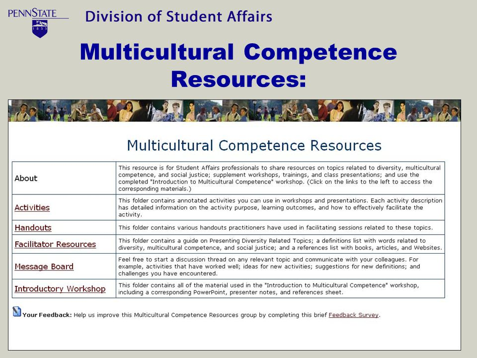 Multicultural Competence Resources:
