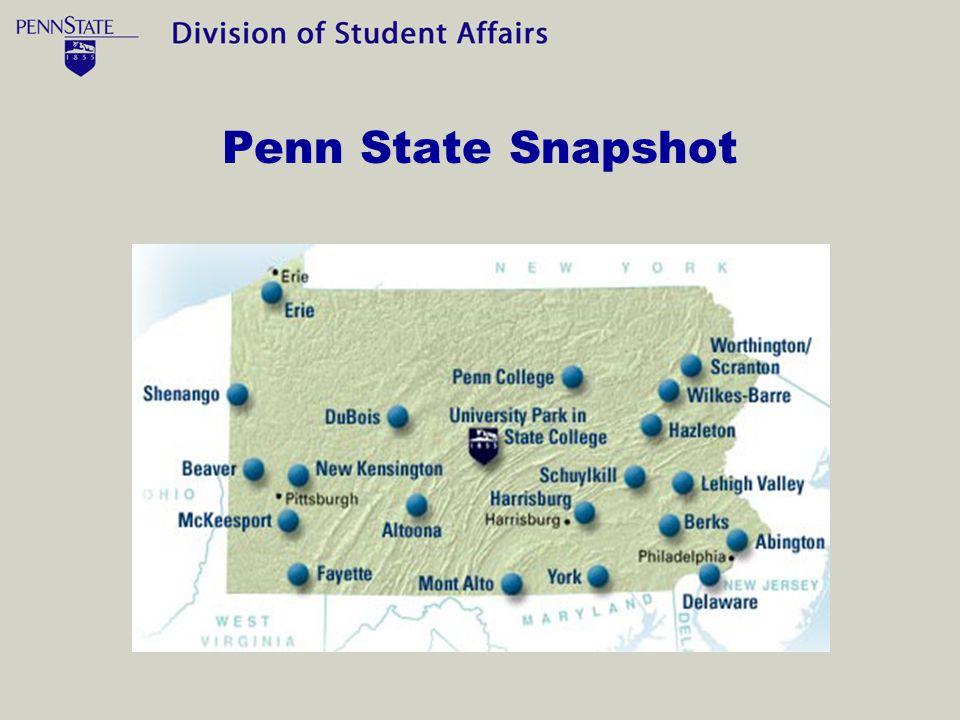 Penn State Snapshot