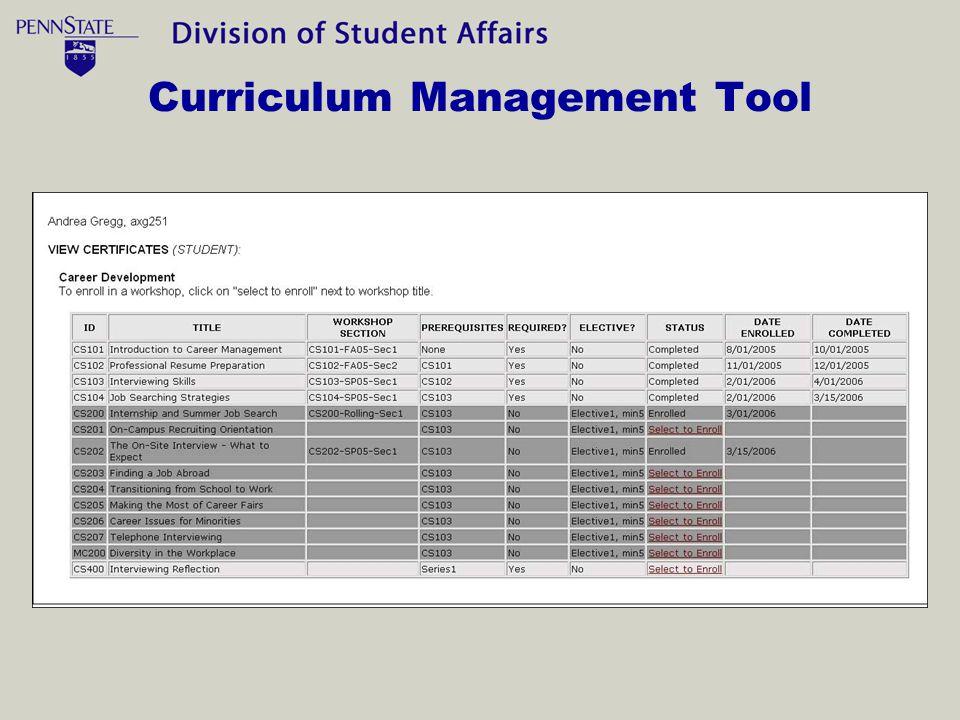 Curriculum Management Tool