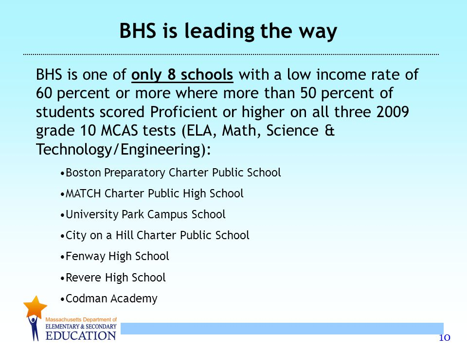 10 BHS is one of only 8 schools with a low income rate of 60 percent or more where more than 50 percent of students scored Proficient or higher on all three 2009 grade 10 MCAS tests (ELA, Math, Science & Technology/Engineering): Boston Preparatory Charter Public School MATCH Charter Public High School University Park Campus School City on a Hill Charter Public School Fenway High School Revere High School Codman Academy BHS is leading the way