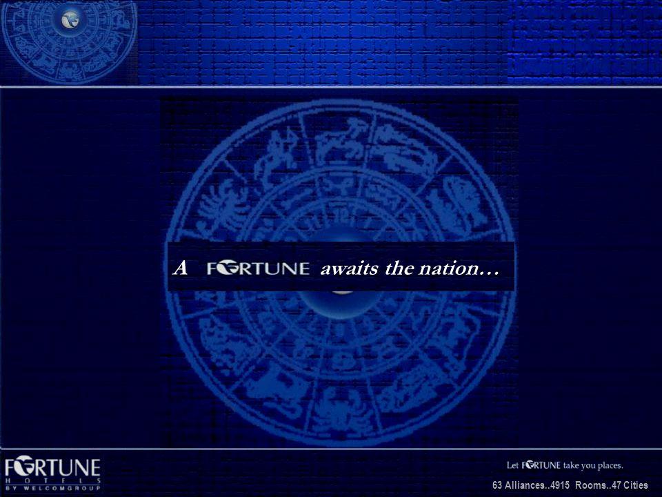 34 Alliances..2706 Rooms..3 1 Cities 63 Alliances..4915 Rooms..47 Cities A awaits the nation…