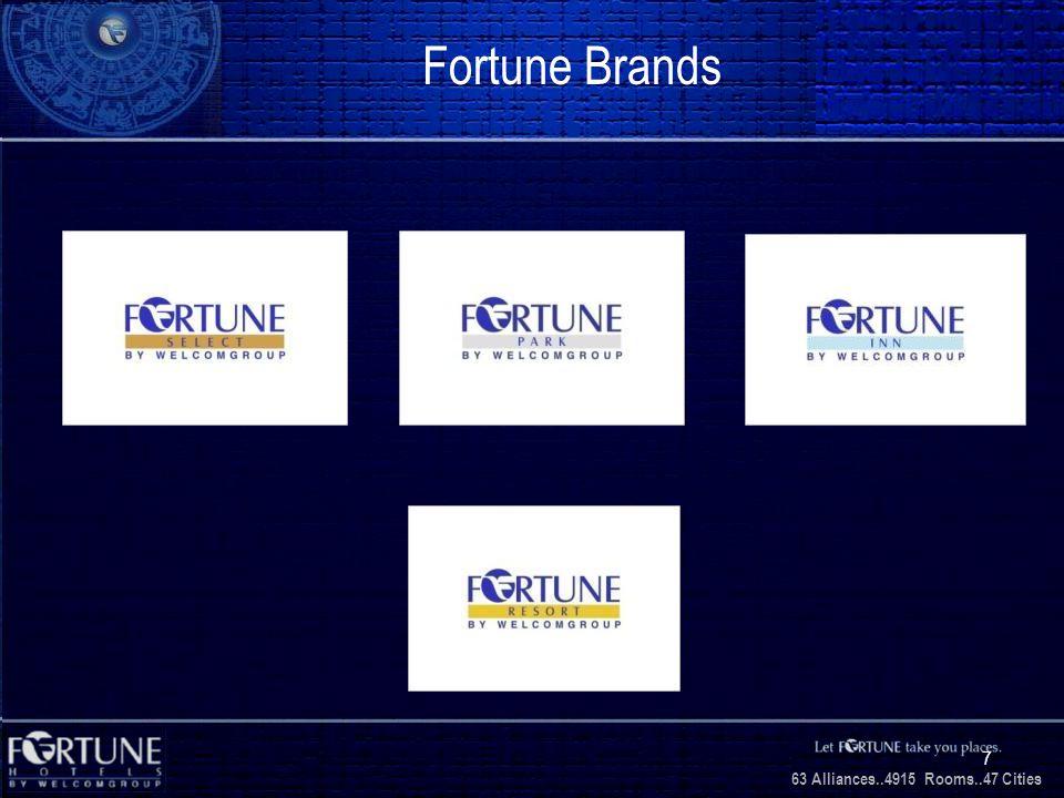 34 Alliances..2706 Rooms..3 1 Cities 63 Alliances..4915 Rooms..47 Cities 7 Fortune Brands