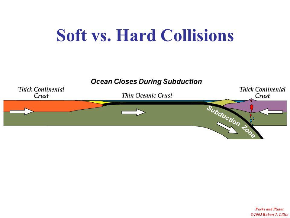 Soft vs. Hard Collisions Parks and Plates ©2005 Robert J. Lillie DCM Sediments