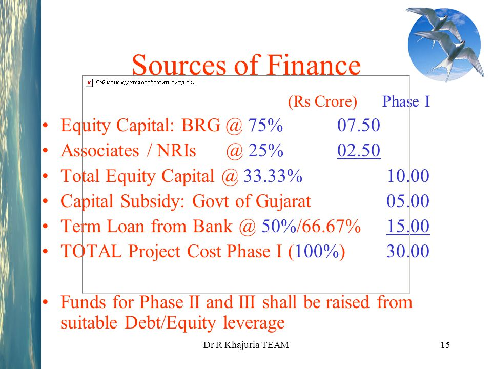 Dr R Khajuria TEAM15 Sources of Finance (Rs Crore) Phase I Equity Capital: BRG @ 75%07.50 Associates / NRIs @ 25%02.50 Total Equity Capital @ 33.33%10