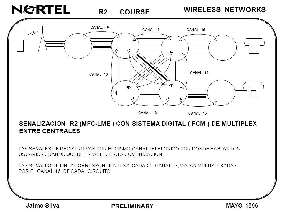 R2 COURSE Jaime Silva MAYO 1996 WIRELESS NETWORKS SENALIZACION R2 (MFC-LME ) CON SISTEMA DIGITAL ( PCM ) DE MULTIPLEX ENTRE CENTRALES LAS SENALES DE REGISTRO VAN POR EL MISMO CANAL TELEFONICO POR DONDE HABLAN LOS USUARIOS CUANDO QUEDE ESTABLECIDA LA COMUNICACION.
