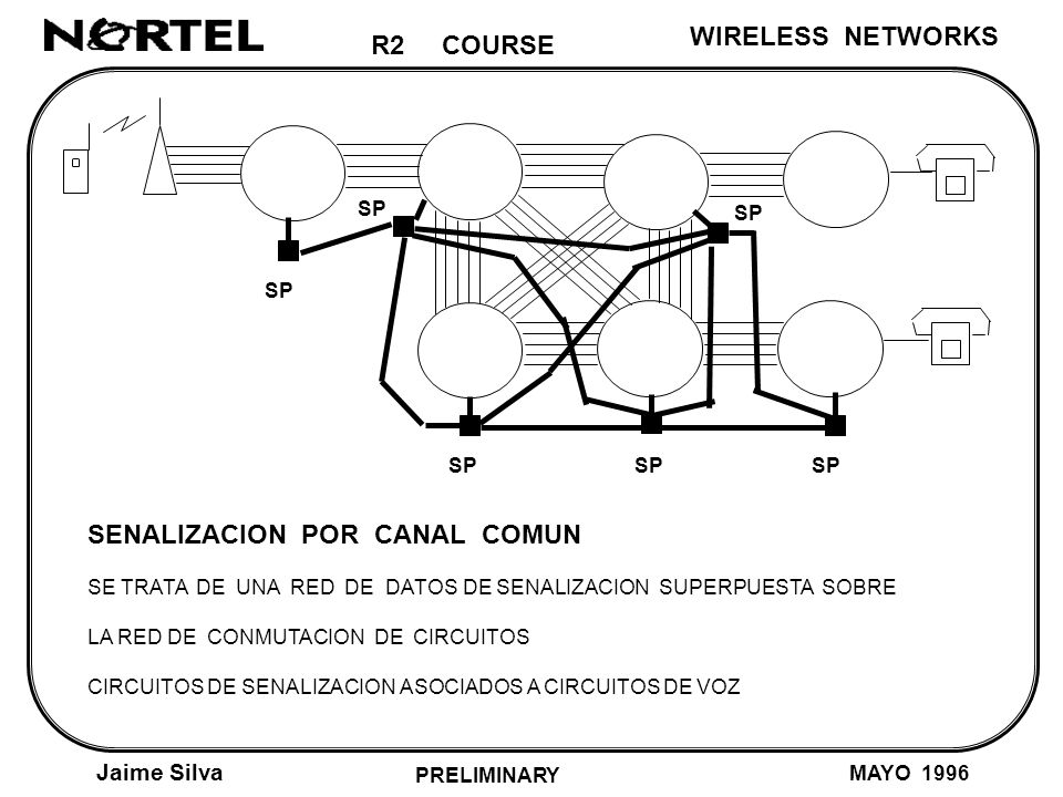 R2 COURSE Jaime Silva MAYO 2001 PRELIMINARY AN LE AN = Access Network LE = Local Exchange E1 R2 Signalling System - Call Setup Line Signalling Register Signalling Seizure Seizure-Ack Digit (Group I) A1 (Group A) Digit (Group I) A1 (Group A) Digit (ST) (Group I) A3 (Group A) Cat (Group II) B1 (Group B) Ring Back Tone Answer CONVERSATION