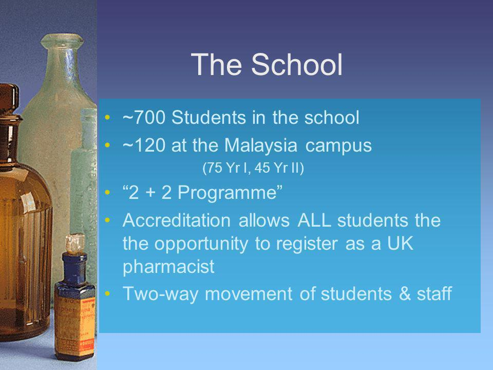 The School ~700 Students in the school ~120 at the Malaysia campus (75 Yr I, 45 Yr II) 2 + 2 Programme Accreditation allows ALL students the the oppor