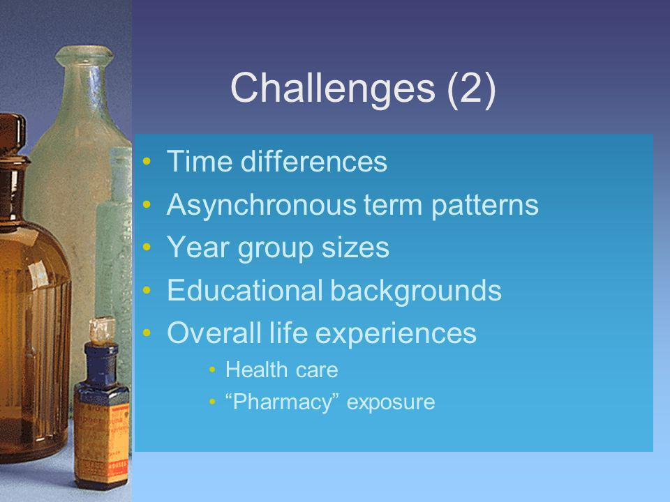 Challenges (2) Time differences Asynchronous term patterns Year group sizes Educational backgrounds Overall life experiences Health care Pharmacy expo