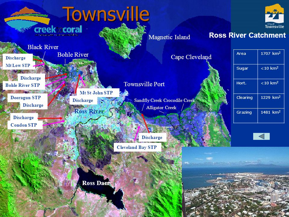 Townsville Map with STPTownsville Bohle River Ross River Ross Dam Black River Mt St John STP Discharge Bohle River STP Discharge Magnetic Island Townsville Port Sandfly Creek Alligator Creek Crocodile Creek Cape Cleveland Cleveland Bay STP Discharge Condon STP Discharge Mt Low STP Discharge Deeragun STP Discharge Ross River Catchment Area1707 km 2 Sugar<10 km 2 Hort.<10 km 2 Clearing1229 km 2 Grazing1481 km 2