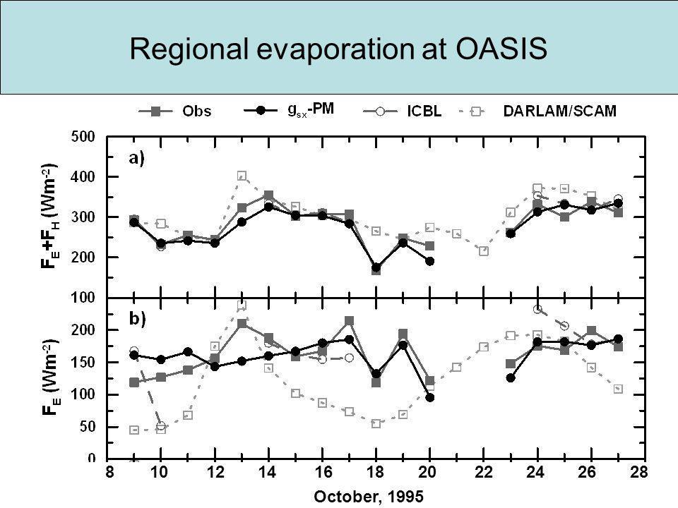 Regional evaporation at OASIS 8 10 12 14 16 18 20 22 24 26 28 October, 1995