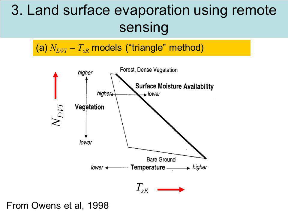 3. Land surface evaporation using remote sensing (a) N DVI – T sR models (triangle method) N DVI From Owens et al, 1998 T sR