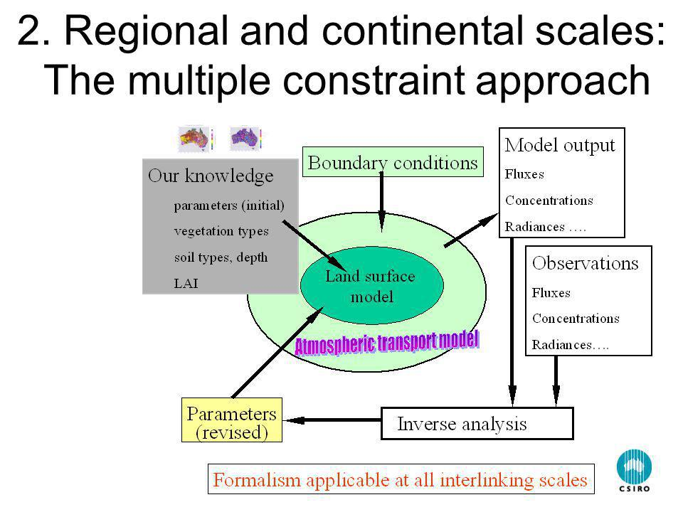 2. Regional and continental scales: The multiple constraint approach