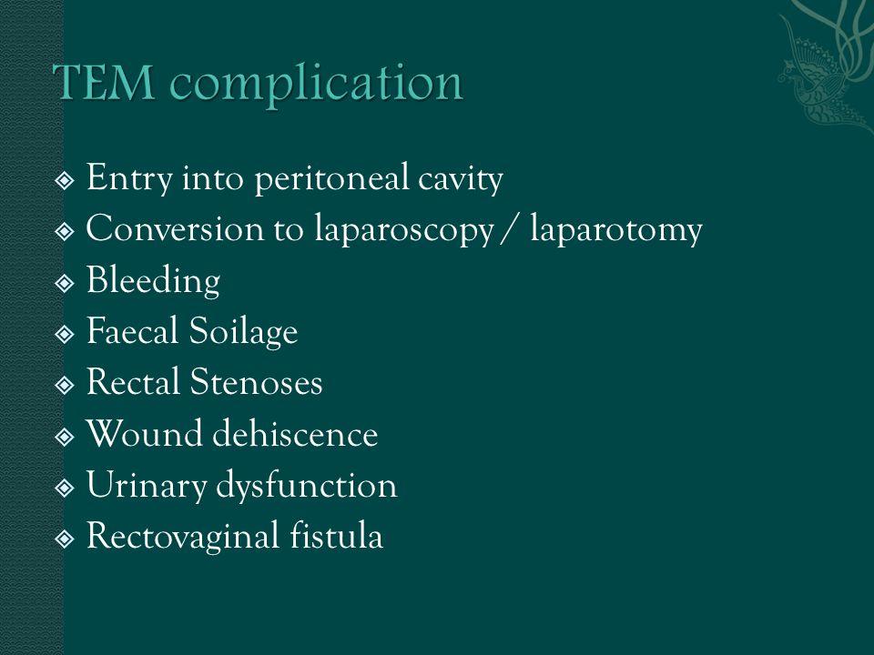 Entry into peritoneal cavity Conversion to laparoscopy / laparotomy Bleeding Faecal Soilage Rectal Stenoses Wound dehiscence Urinary dysfunction Rectovaginal fistula