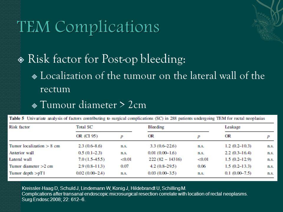 Risk factor for Post-op bleeding: Localization of the tumour on the lateral wall of the rectum Tumour diameter > 2cm Kreissler-Haag D, Schuld J, Lindemann W, Konig J, Hildebrandt U, Schilling M.