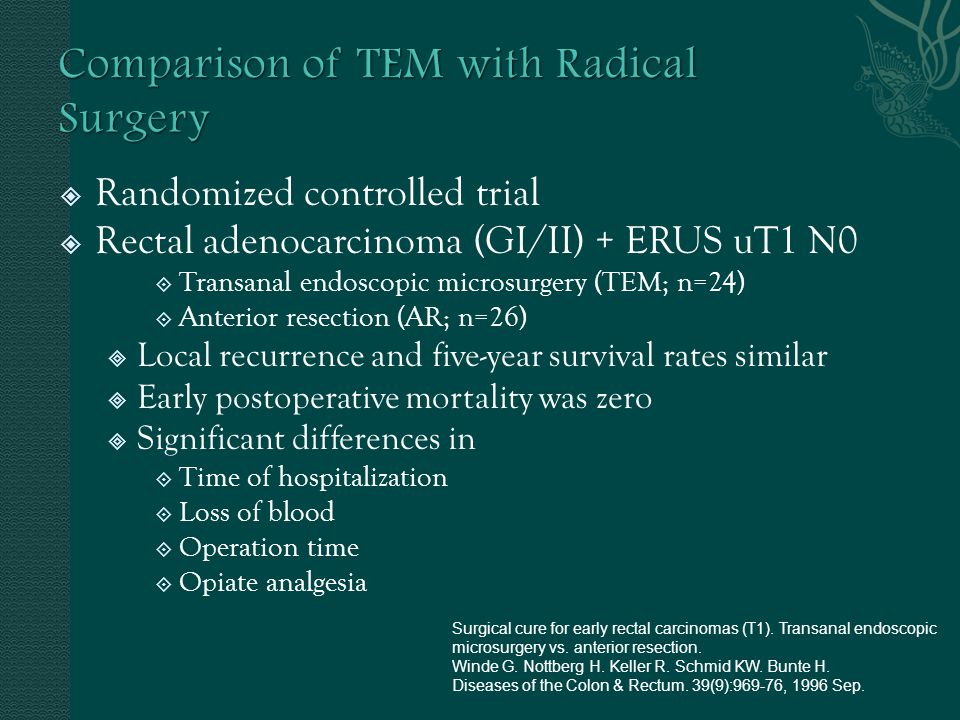 Randomized controlled trial Rectal adenocarcinoma (GI/II) + ERUS uT1 N0 Transanal endoscopic microsurgery (TEM; n=24) Anterior resection (AR; n=26) Local recurrence and five-year survival rates similar Early postoperative mortality was zero Significant differences in Time of hospitalization Loss of blood Operation time Opiate analgesia Surgical cure for early rectal carcinomas (T1).