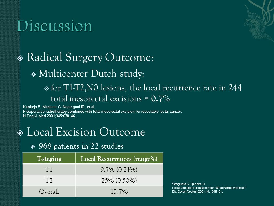 Radical Surgery Outcome: Multicenter Dutch study: for T1-T2,N0 lesions, the local recurrence rate in 244 total mesorectal excisions = 0.7% Local Excision Outcome 968 patients in 22 studies Kapitejn E, Marijnen C, Nagtegaal ID, et al.