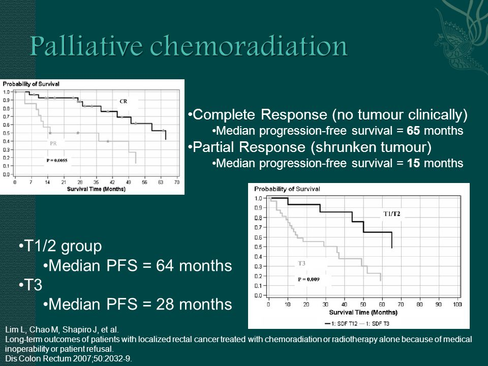 Complete Response (no tumour clinically) Median progression-free survival = 65 months Partial Response (shrunken tumour) Median progression-free survival = 15 months T1/2 group Median PFS = 64 months T3 Median PFS = 28 months Lim L, Chao M, Shapiro J, et al.
