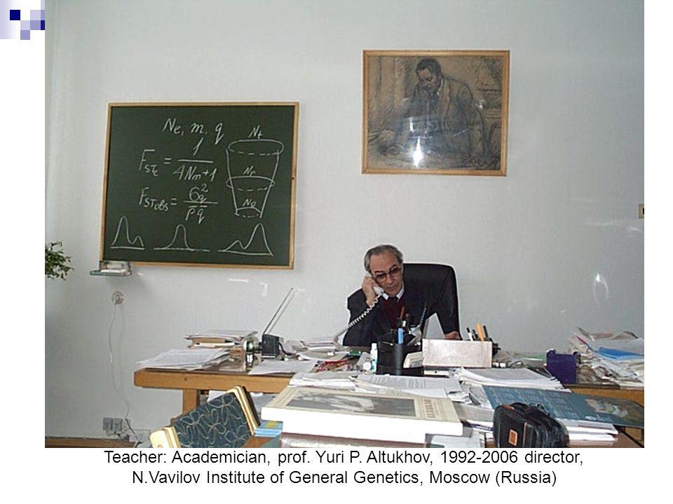 Teacher: Academician, prof. Yuri P.