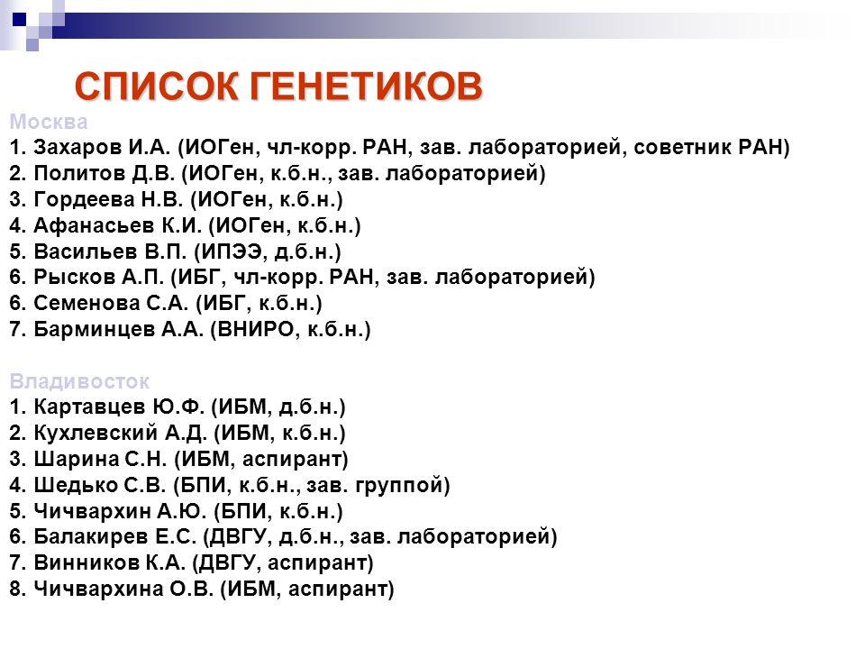СПИСОК ГЕНЕТИКОВ Москва 1.Захаров И.А. (ИОГен, чл-корр.