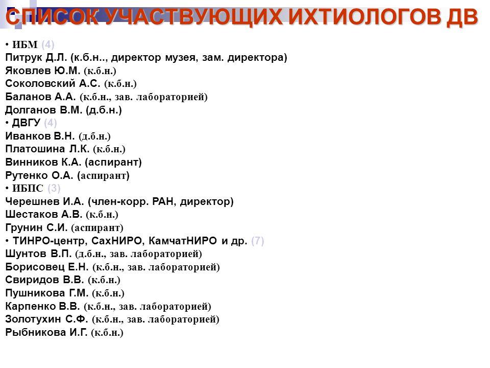 СПИСОК УЧАСТВУЮЩИХ ИХТИОЛОГОВ ДВ ИБМ (4) Питрук Д.Л.