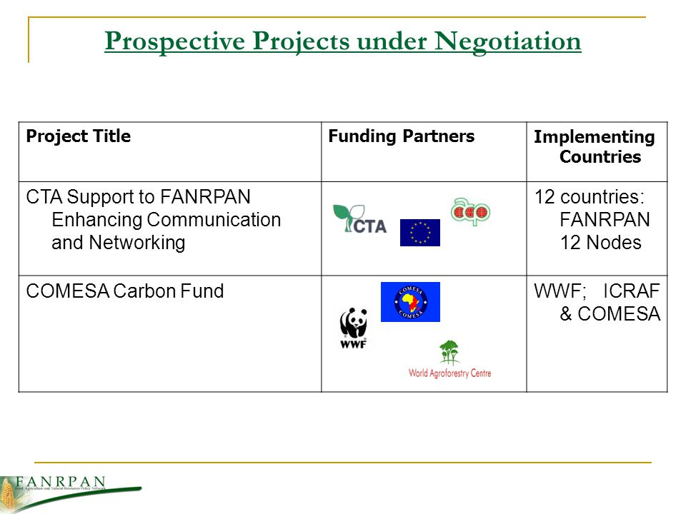 Prospective Projects under Negotiation Project TitleFunding PartnersImplementing Countries CTA Support to FANRPAN Enhancing Communication and Networking 12 countries: FANRPAN 12 Nodes COMESA Carbon FundWWF; ICRAF & COMESA